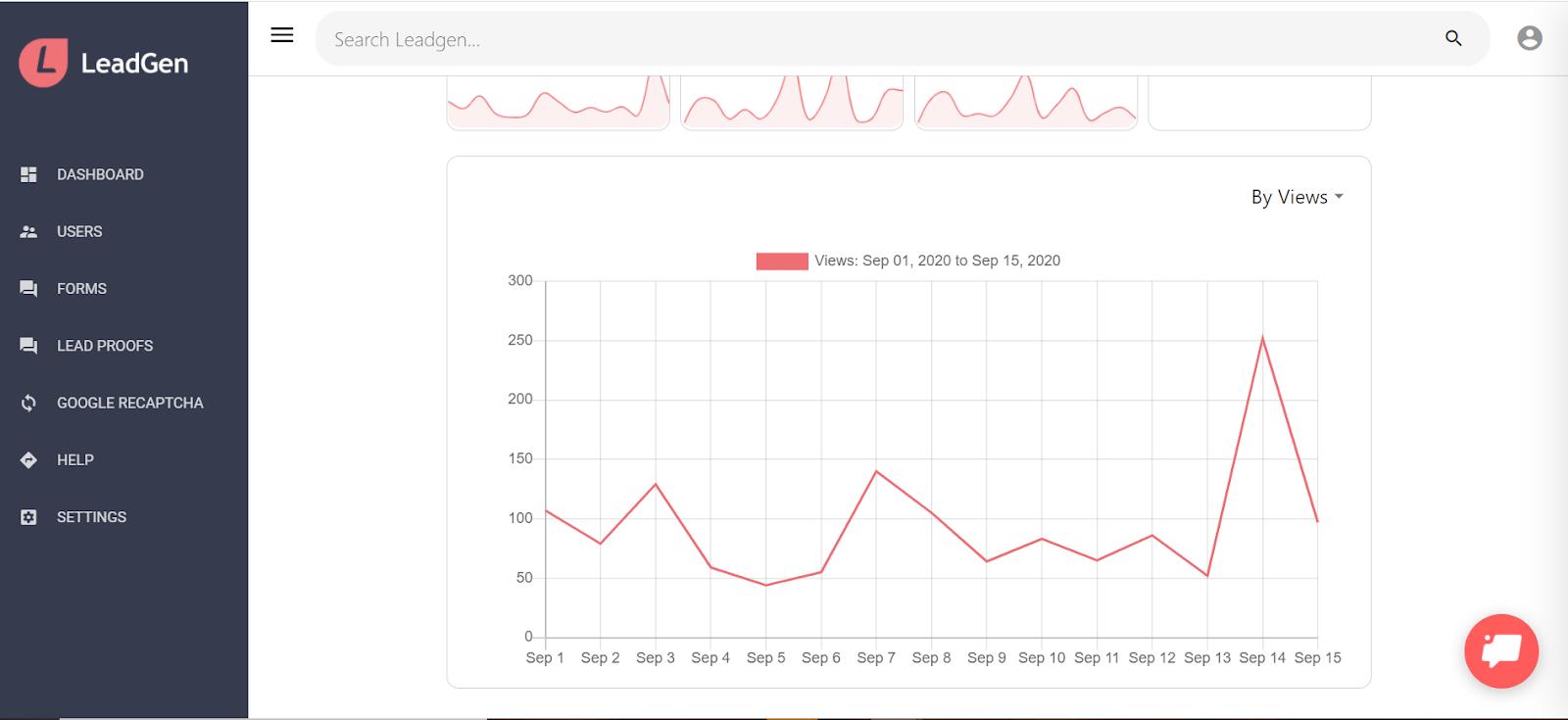 LeadGen App dashboard - trendchart
